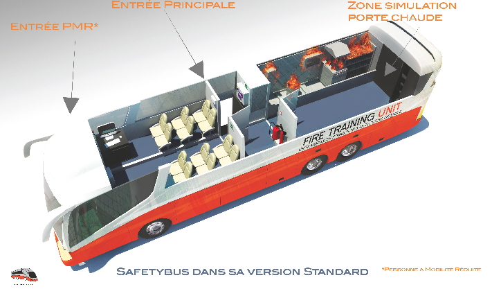 Plan Safety Bus